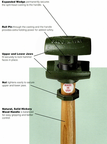 split head hammer