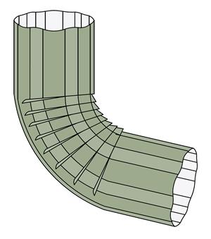 Kynar Aluminum - Corrugated