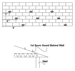 helm snow guard old world distributors